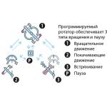 Мультиротатор Multi Bio RS-24 Biosan